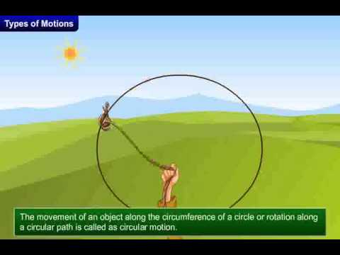 Ncert cbse class 6 science chapter 10 types of motions youtube ccuart Images