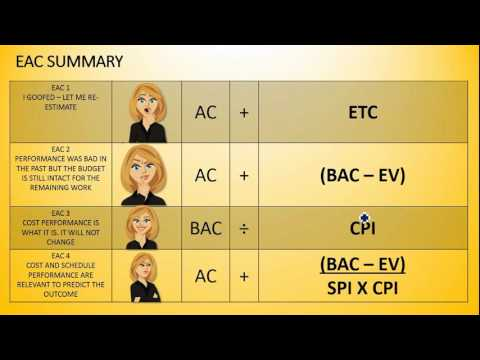 PMP Exam Estimate at Completion (EAC): Earned Value Tutorial