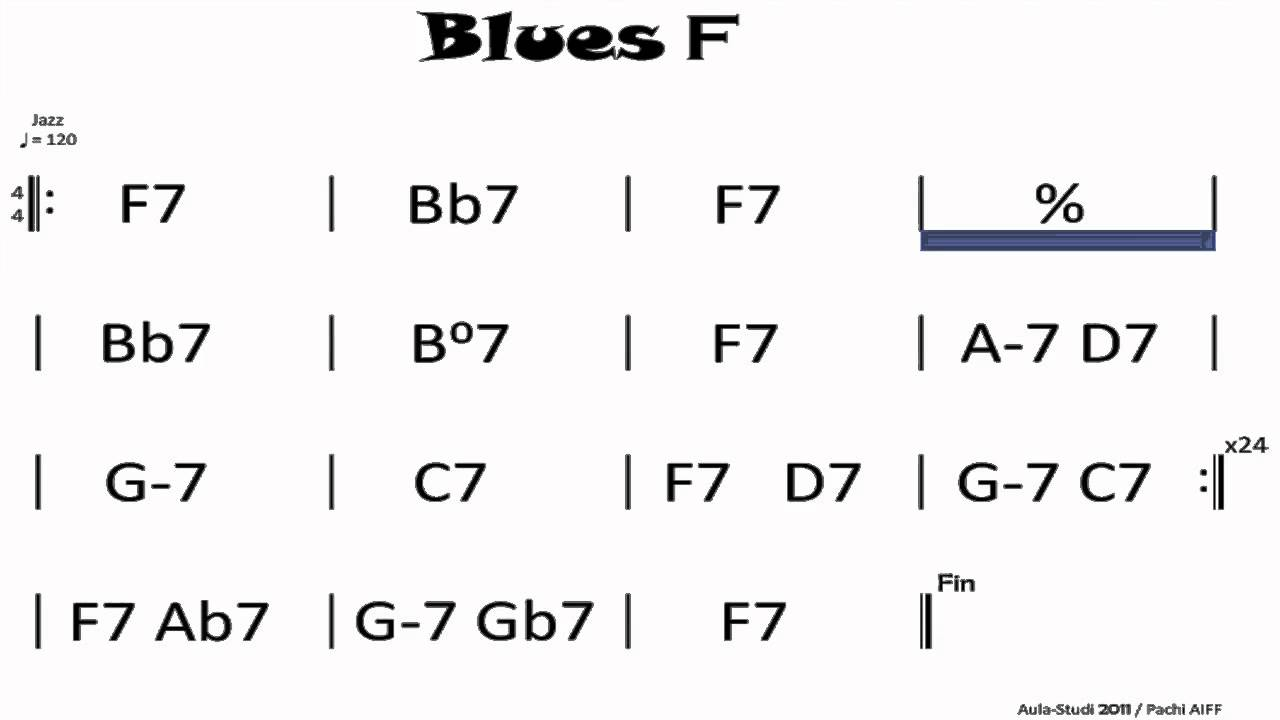 how to write a 12 bar blues