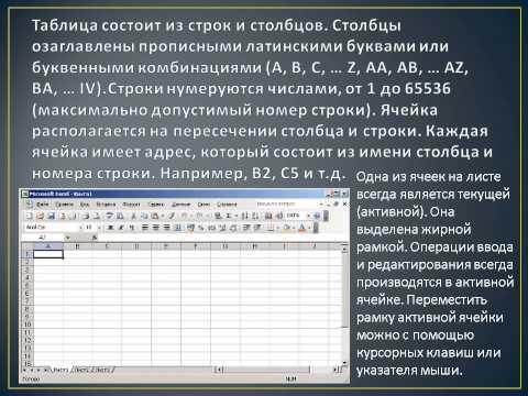 знакомство с электронными таблицами excel