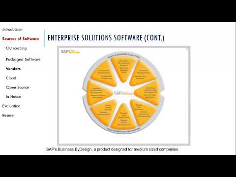Systems Analysis and Design - The Sources of Software