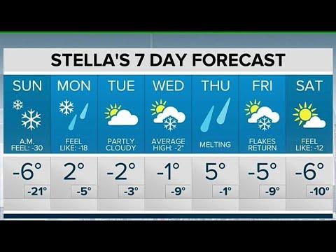 Deep freeze continues, warm up next week