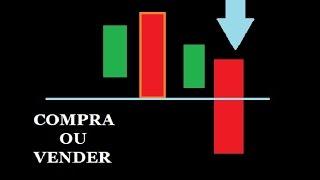 💰 Leitura dos gráficos de Velas - Iq Option Opções Binárias
