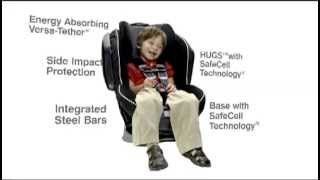 Britax: Safety You Can See