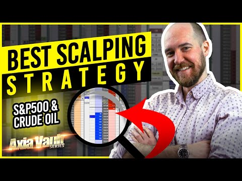 Best Scalping Strategy In 2 Minutes [ORDER FLOW]