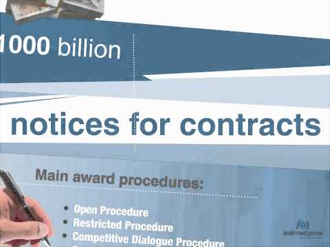 Procurement Public Contracts Regulations expalined in one minute
