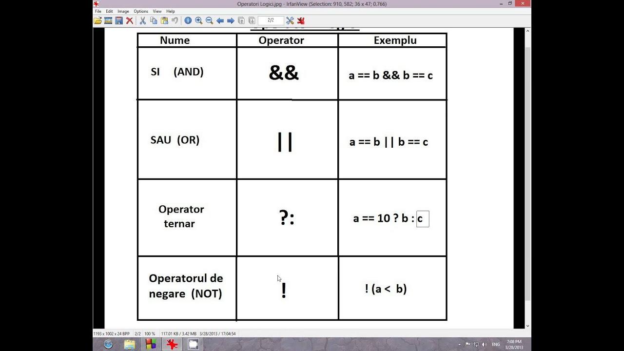 Tutorial de programare in limbajul C HD (limba romana) : Instructiunea decizionala switch [#6]