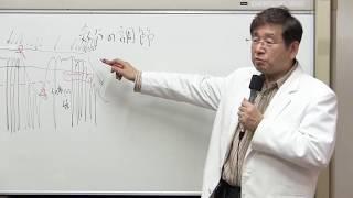 2017年10月27日に廣瀬クリニックのグループ療法で行われた 精神科医 心...