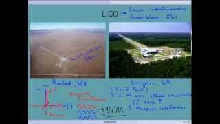 Cosmology Lecture 11 Gravitational Waves and Quantum Gravity