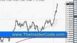 Forex Trading - TheInsiderCode.com Mac X pt.3d