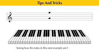 Music Theory Education - Intervals // Tips And Tricks (10 of 10)
