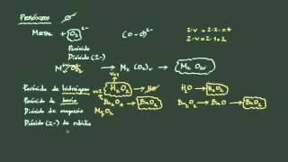 9. Formulación inorgánica. Peróxidos (formulación y nomenclatura).
