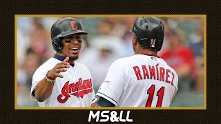 How the Top Indians Rank Among the Rest of the League - MS&LL 2/13/20