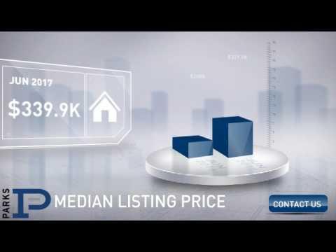 East Nashville,TN, Real Estate Market Update from PARKS,July, 2017