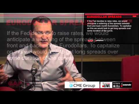 Changing Interest Rates & Eurodollar Futures | Closing the Gap: Futures Edition