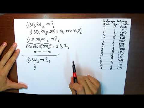 Как шестнадцатиричное число перевести в двоичное