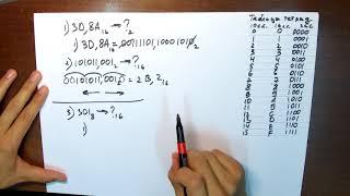 Шестнадцатеричная система счисления. Урок 4