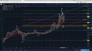 Ethereum Technical Analysis (ETH) : Wait for your trade...  [December, 2017]
