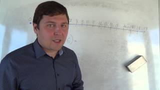 Математика 5 класс. 18 сентября.  Сочетательное свойство сложения на координатном луче