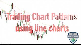 Finding chart patterns using line charts