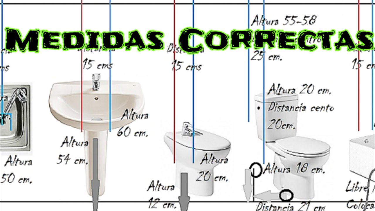 Medidas Tomas Agua Lavabo.Correct Measurements Of Water Intake And Drains