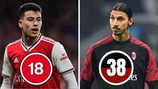 Best Forwards In World Football At EVERY Age (16-40)
