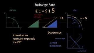 Austrian Macroeconomics for a Global Economy