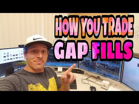 How To Day Trade Stocks | Gap Fills