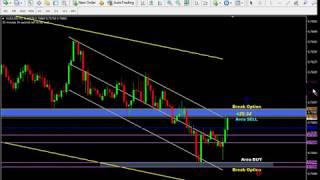 Trading Forex 99% Profit,  Teknik Follow Trend - 2