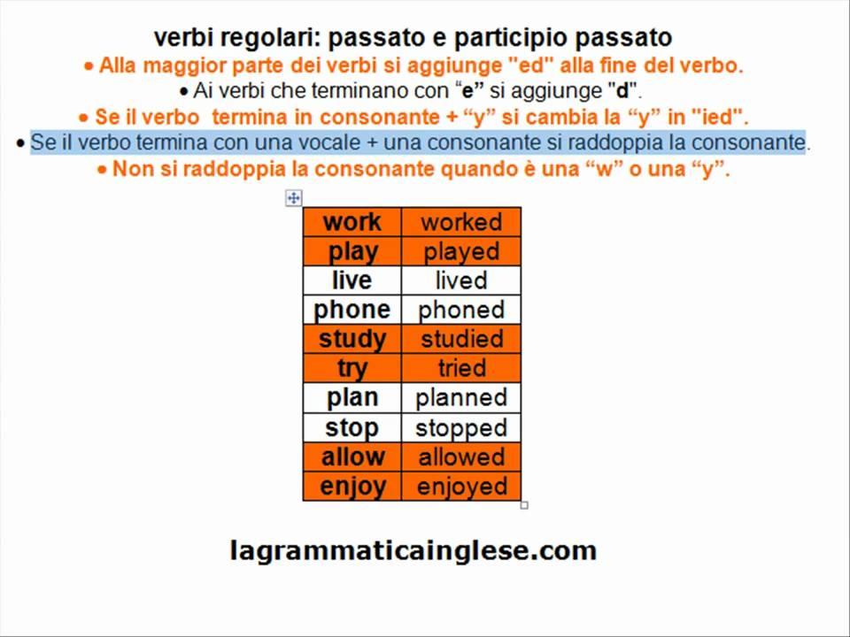 Conosciuto corso di inglese -verbi regolari- - YouTube IO75