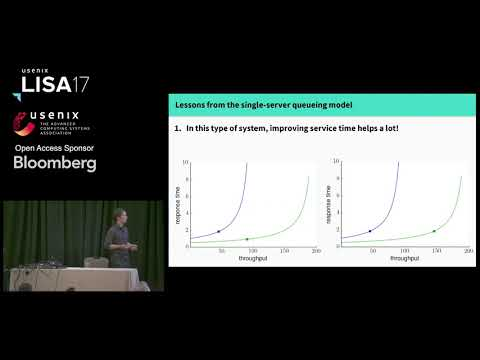 LISA17 - Queueing Theory in Practice: Performance Modeling for the Working Engineer