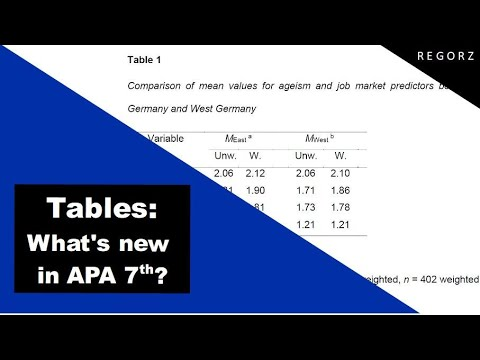 Tables APA 7th Edition: What Has Changed?