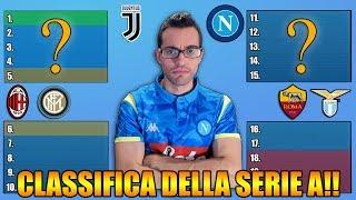 PRONOSTICO DELLA CLASSIFICA DI SERIE A 2019/2020!!