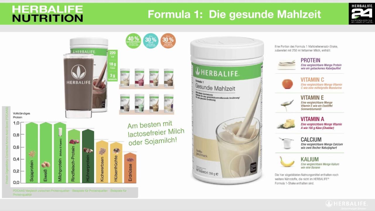Was ist Herbalife Shake zur Gewichtsreduktion