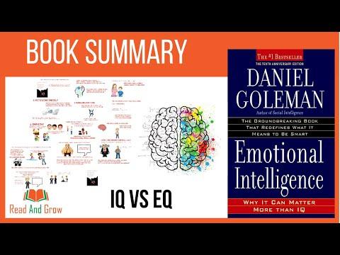 Emotional Intelligence By Daniel Goleman | Animated Book Summary