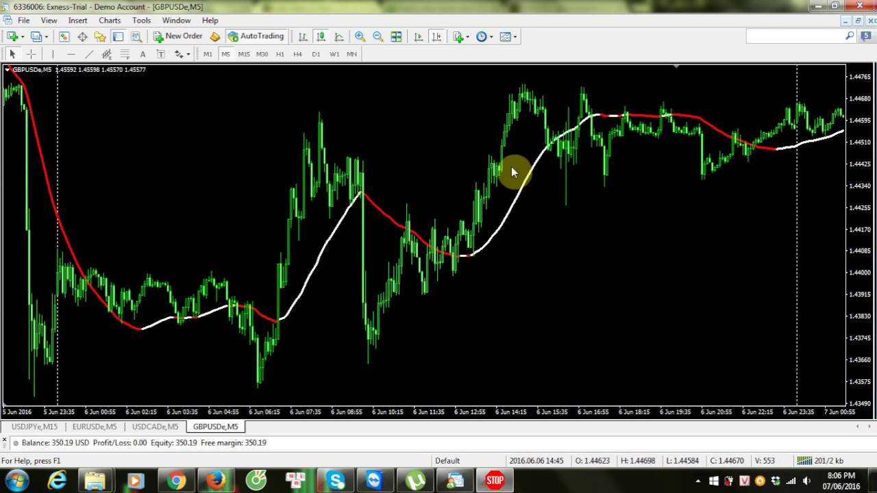 Mt4 Tcci Indicator Youtube
