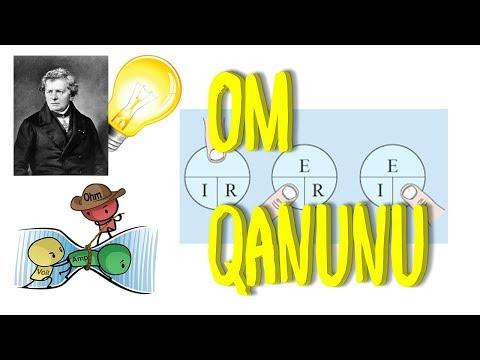 Om Qanunu