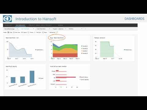 Introduction To Hansoft 9