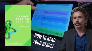 [Case Study] Bio Energy Testing Report Go-Through by Richard Lehwald
