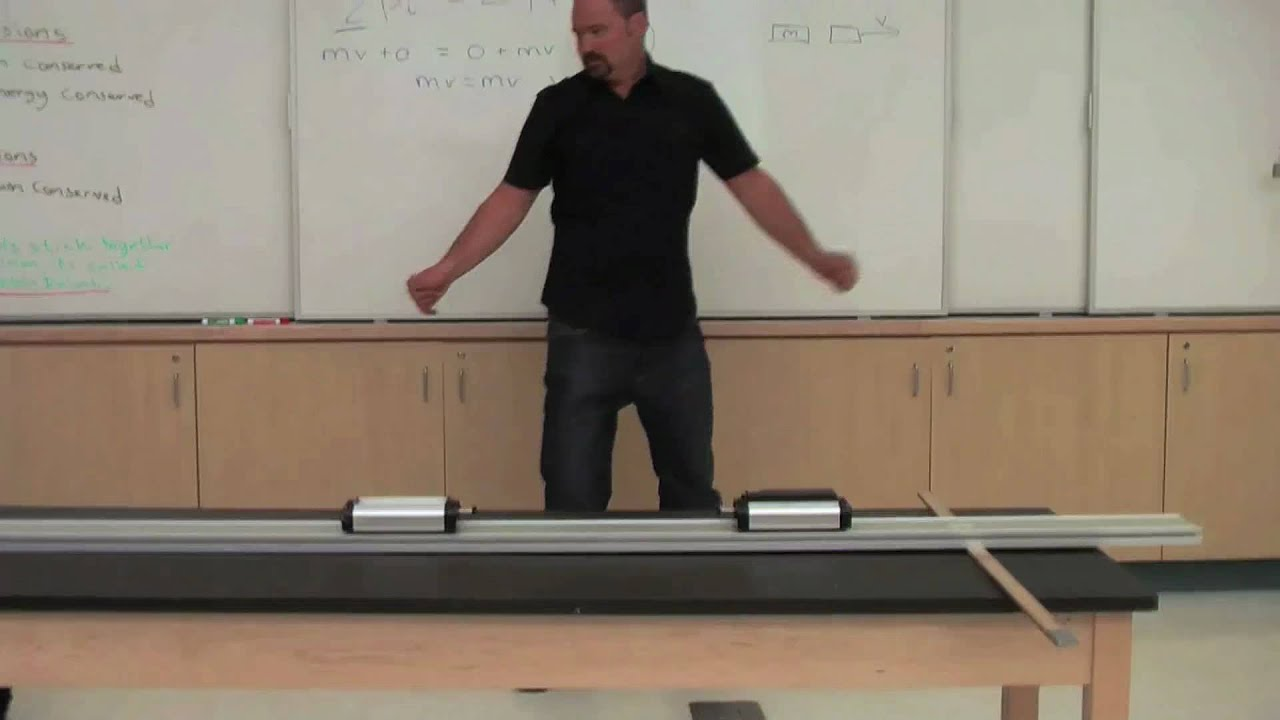 Physics lab report experiment 3 linear momentum examples