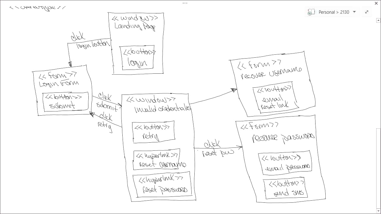 medium resolution of cs2450 chapter 10 2 windows navigation diagram wnd