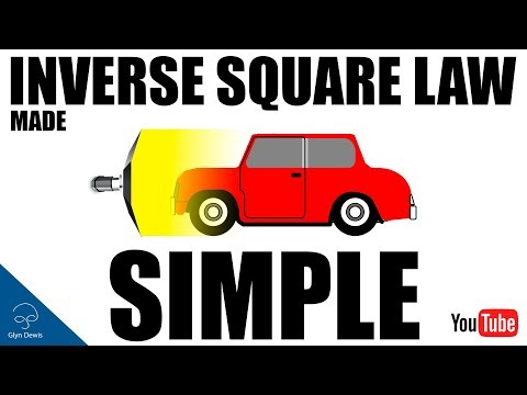 PHOTOGRAPHY: INVERSE SQUARE LAW made SIMPLE