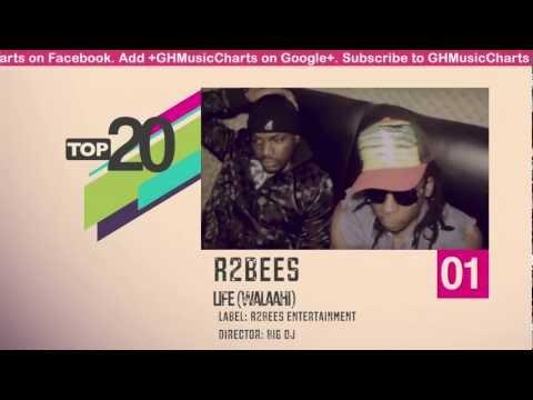 Top 20 Ghana Music Video Countdown - Week #2, 2013.