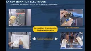 Préparation à l'Habilitation Electrique ⚠️
