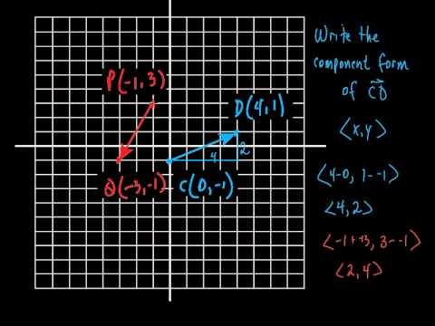 Geometry Section 8 6 Vectors