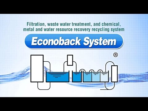 """SANSHIN MFG CO.,LTD.""""Econoback System"""""""