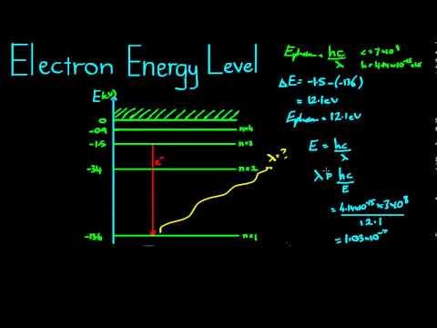 Electron Energy Levels Example