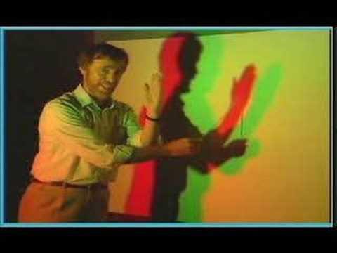 conceptual physics Color mixing