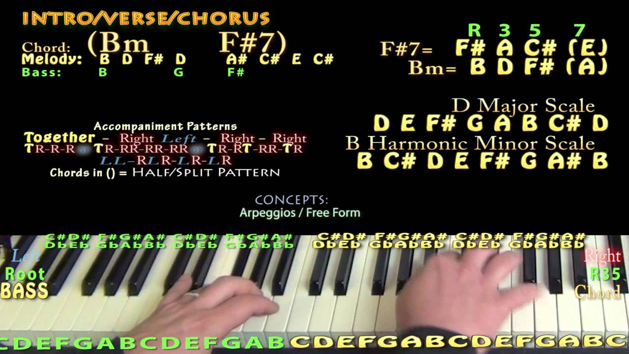 Blessings big sean piano lesson how to play tutorial youtube blessings big sean piano lesson how to play tutorial hexwebz Gallery