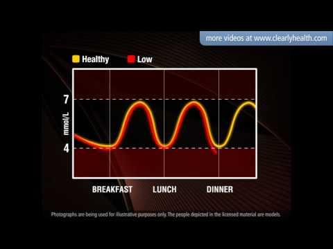 Diabetes: Your blood glucose target range